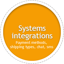 Systems integrations | Payment methods, shipping types, chat, information via sms